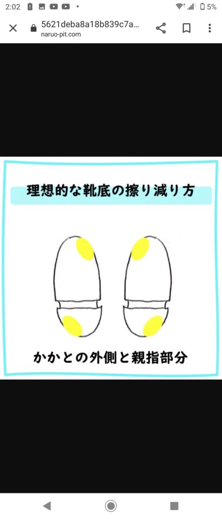 理想の靴底の減り方